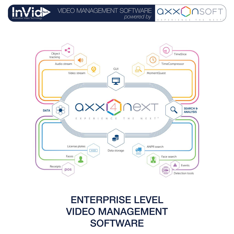 Axxon_Enterprise